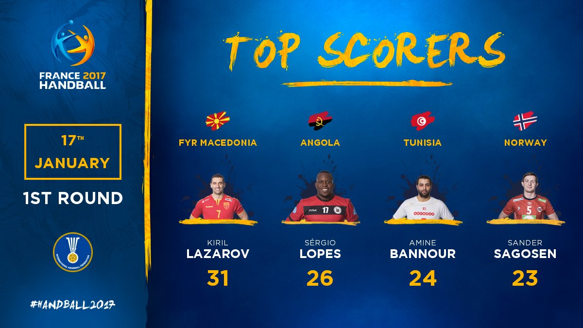 tops scorer