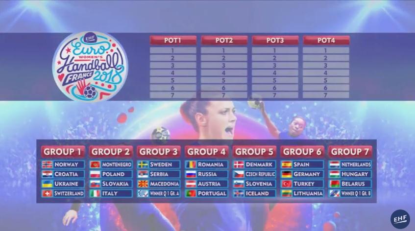 grupi ep2018
