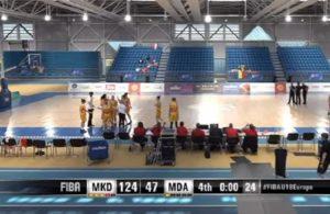 Кога македонски кошаркарки ќе победат 77 разлика…