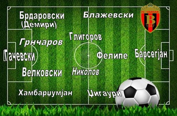 Како против Зенит  Со Велковски и Грнчаров во одбраната  и ист напад