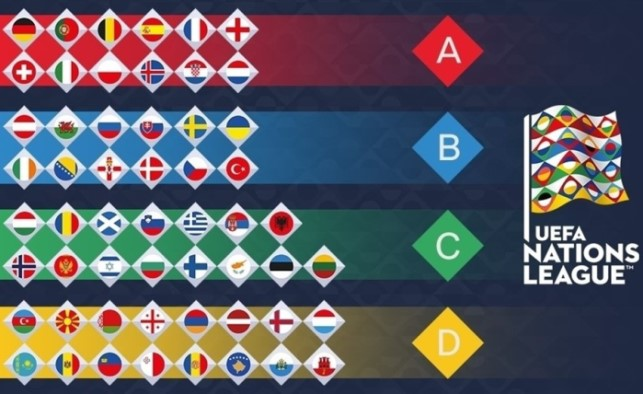uefa - liga nacii